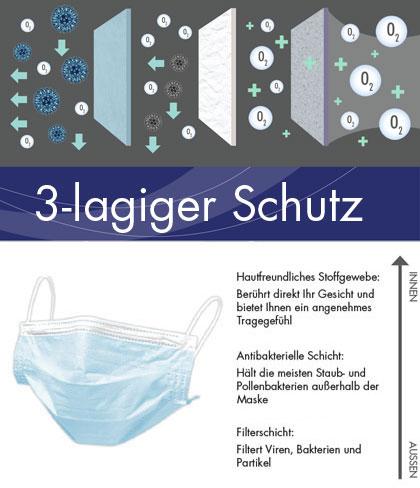 3-lagige Schutzmaske
