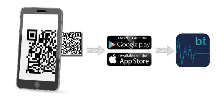 braintronics® QR Code scannen